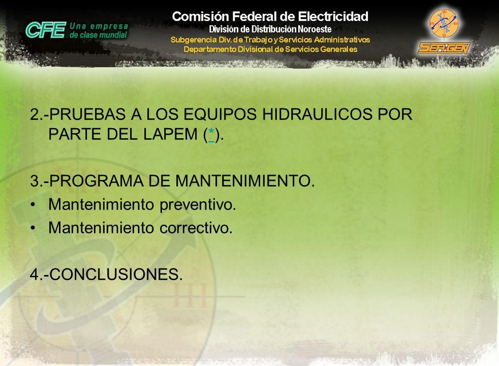 2.-PRUEBAS A LOS EQUIPOS HIDRAULICOS POR PARTE DEL LAPEM (*).* 3.-PROGRAMA DE MANTENIMIENTO. Mantenimiento preventivo. Mantenimiento correctivo. 4.-CO