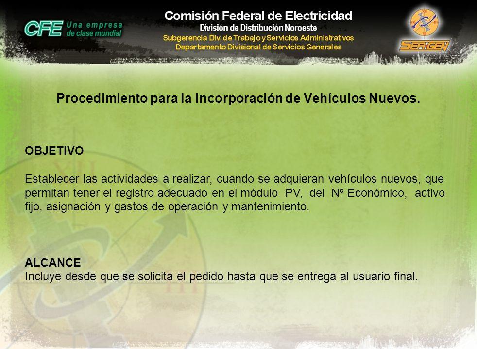 Procedimiento para la Incorporación de Vehículos Nuevos. OBJETIVO Establecer las actividades a realizar, cuando se adquieran vehículos nuevos, que per