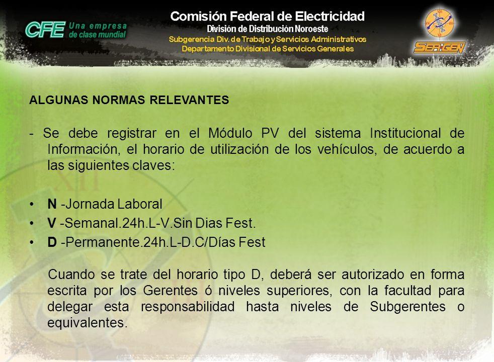 ALGUNAS NORMAS RELEVANTES - Se debe registrar en el Módulo PV del sistema Institucional de Información, el horario de utilización de los vehículos, de