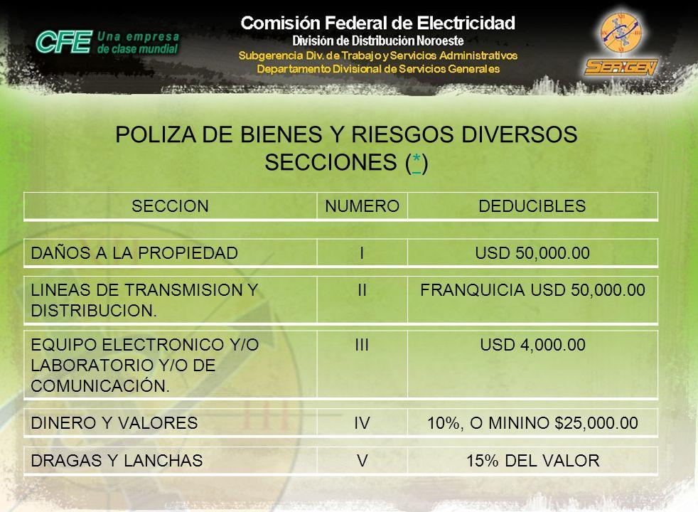 POLIZA DE BIENES Y RIESGOS DIVERSOS SECCIONES (*)* SECCIONNUMERODEDUCIBLES DAÑOS A LA PROPIEDADIUSD 50,000.00 LINEAS DE TRANSMISION Y DISTRIBUCION. II