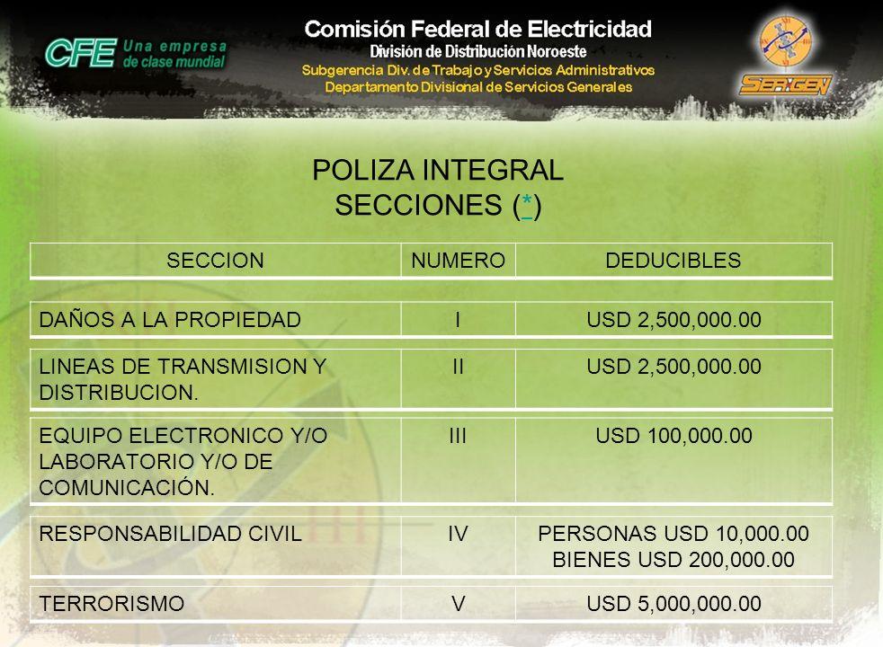POLIZA INTEGRAL SECCIONES (*)* SECCIONNUMERODEDUCIBLES DAÑOS A LA PROPIEDADIUSD 2,500,000.00 LINEAS DE TRANSMISION Y DISTRIBUCION. IIUSD 2,500,000.00