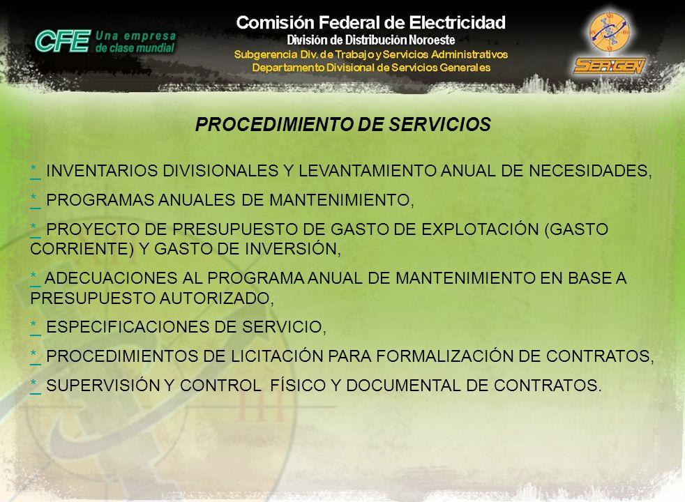 PROCEDIMIENTO DE SERVICIOS * * INVENTARIOS DIVISIONALES Y LEVANTAMIENTO ANUAL DE NECESIDADES, * * PROGRAMAS ANUALES DE MANTENIMIENTO, * * PROYECTO DE
