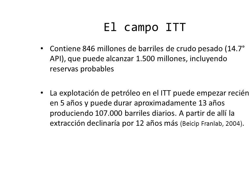 El campo ITT Contiene 846 millones de barriles de crudo pesado (14.7° API), que puede alcanzar 1.500 millones, incluyendo reservas probables La explotación de petróleo en el ITT puede empezar recién en 5 años y puede durar aproximadamente 13 años produciendo 107.000 barriles diarios.
