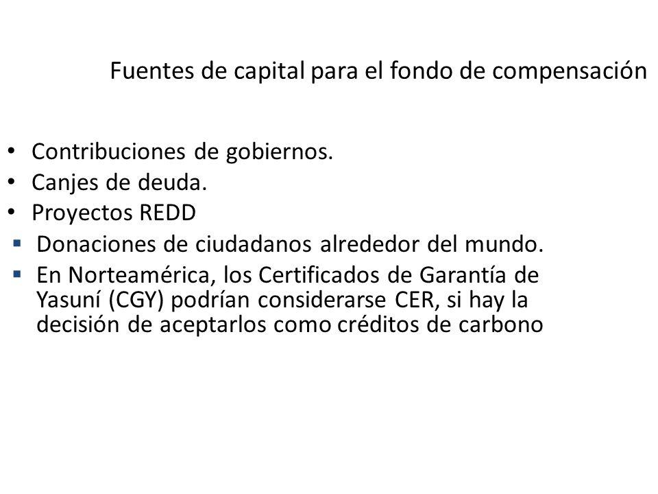 Fuentes de capital para el fondo de compensación Contribuciones de gobiernos. Canjes de deuda. Proyectos REDD Donaciones de ciudadanos alrededor del m