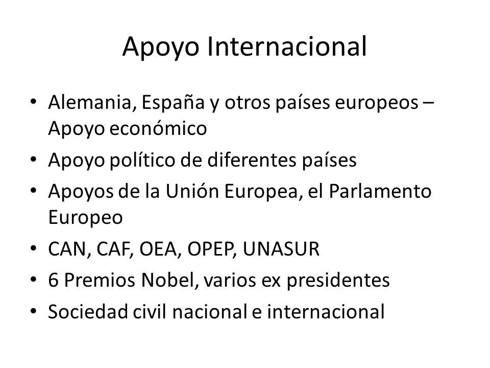Apoyo Internacional Alemania, España y otros países europeos – Apoyo económico Apoyo político de diferentes países Apoyos de la Unión Europea, el Parl