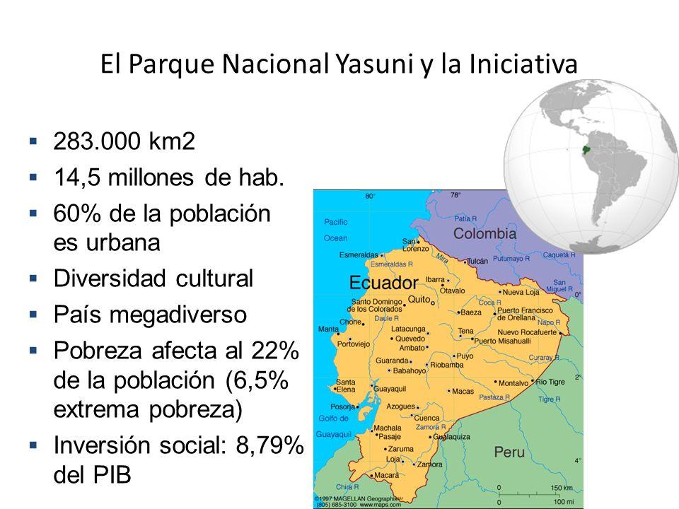283.000 km2 14,5 millones de hab. 60% de la población es urbana Diversidad cultural País megadiverso Pobreza afecta al 22% de la población (6,5% extre