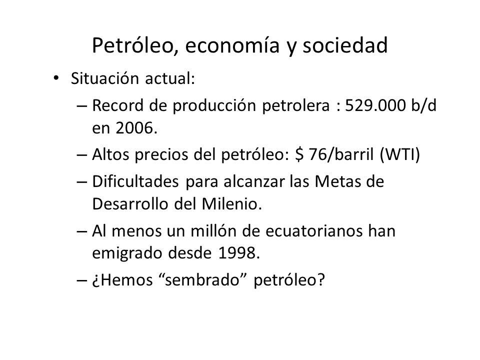 Petróleo, economía y sociedad Situación actual: – Record de producción petrolera : 529.000 b/d en 2006. – Altos precios del petróleo: $ 76/barril (WTI