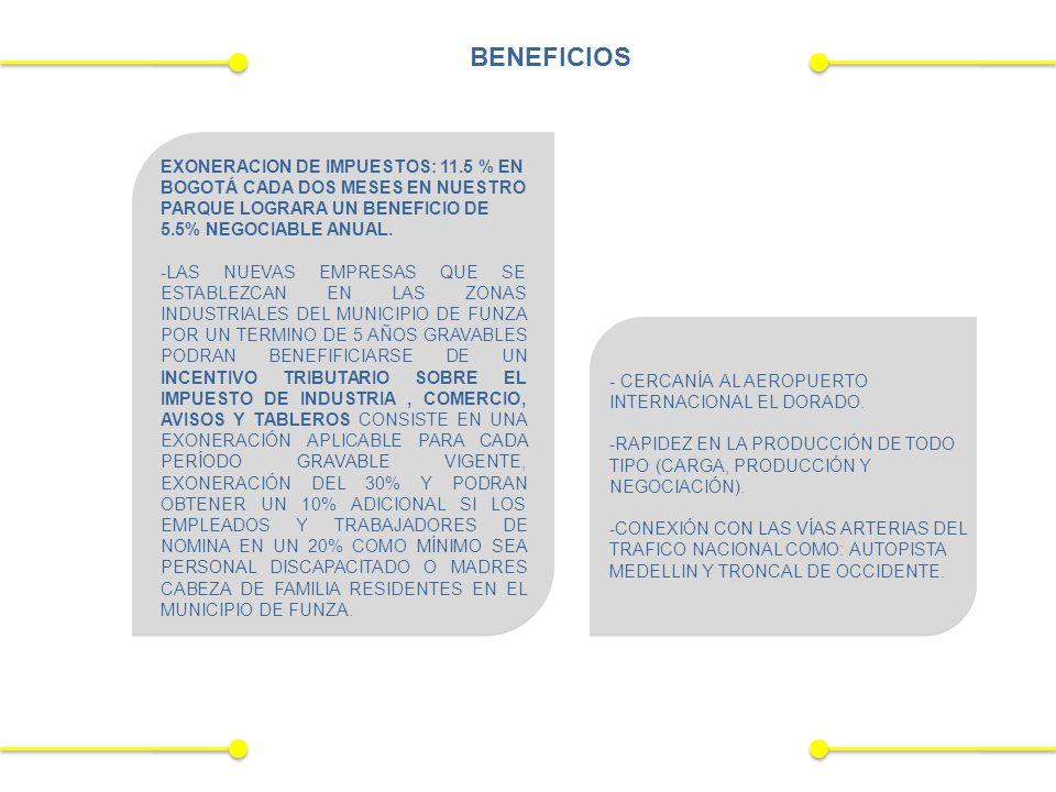 BENEFICIOS EXONERACION DE IMPUESTOS: 11.5 % EN BOGOTÁ CADA DOS MESES EN NUESTRO PARQUE LOGRARA UN BENEFICIO DE 5.5% NEGOCIABLE ANUAL.
