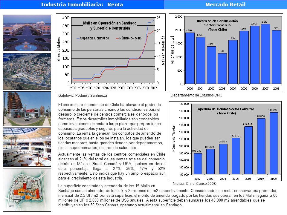 Departamento de Estudios CNC Nielsen Chile, Censo 2008 Galetovic, Poduje y Sanhueza El crecimiento económico de Chile ha elevado el poder de consumo de las personas creando las condiciones para el desarrollo creciente de centros comerciales de todos los formatos.