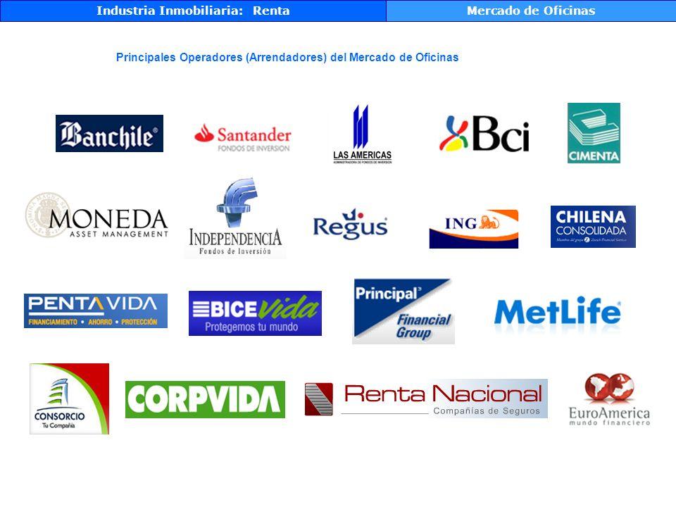 Industria Inmobiliaria: RentaMercado de Oficinas Principales Operadores (Arrendadores) del Mercado de Oficinas
