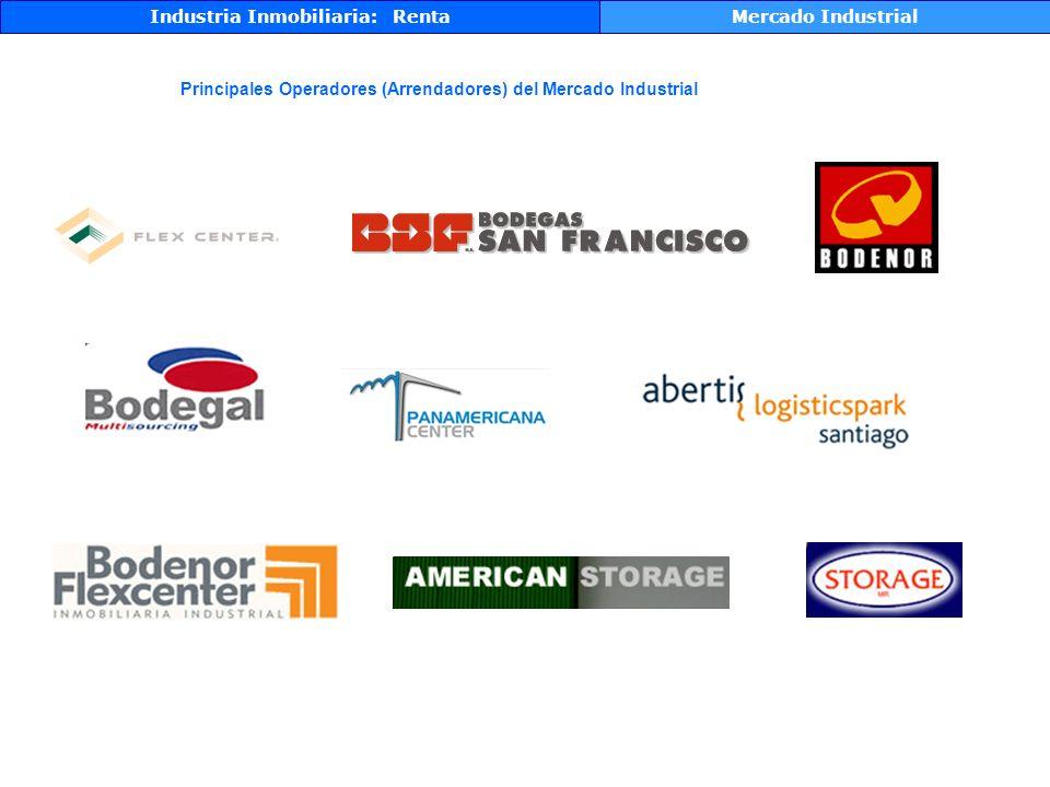 Industria Inmobiliaria: RentaMercado Industrial Principales Operadores (Arrendadores) del Mercado Industrial