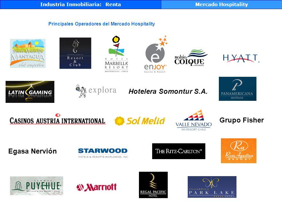 Industria Inmobiliaria: RentaMercado Hospitality Principales Operadores del Mercado Hospitality Egasa Nervión Grupo Fisher Hotelera Somontur S.A.
