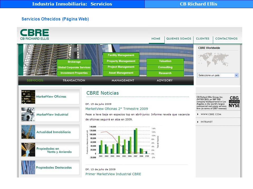 Industria Inmobiliaria: ServiciosCB Richard Ellis Servicios Ofrecidos (Página Web)