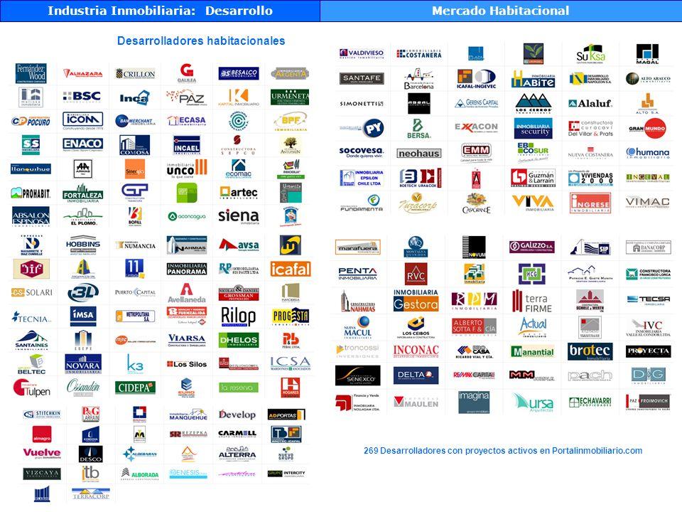 Deloitte México Deloitte en USA y América LatinaIndustria Inmobiliaria: Servicios