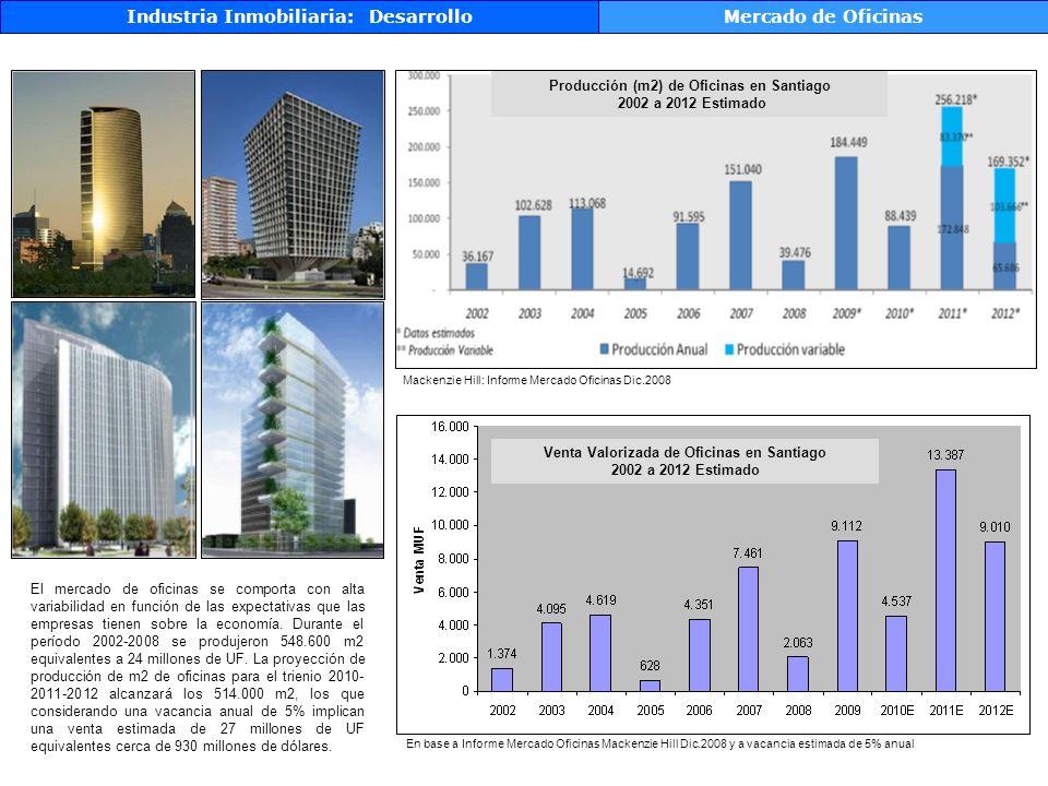 Industria Inmobiliaria: ServiciosCB Richard Ellis Principales Clientes (Página Web)
