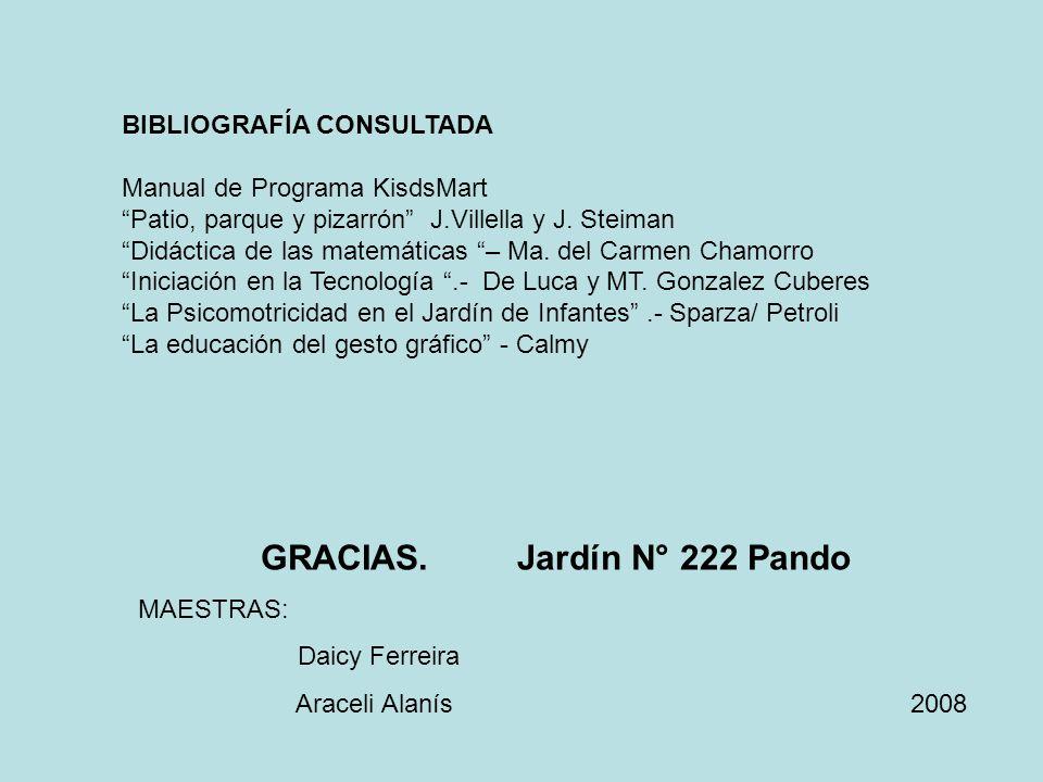 BIBLIOGRAFÍA CONSULTADA Manual de Programa KisdsMart Patio, parque y pizarrón J.Villella y J. Steiman Didáctica de las matemáticas – Ma. del Carmen Ch