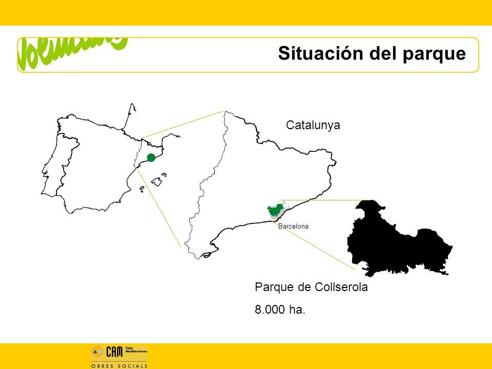 Situación del parque Catalunya Parque de Collserola 8.000 ha. Barcelona