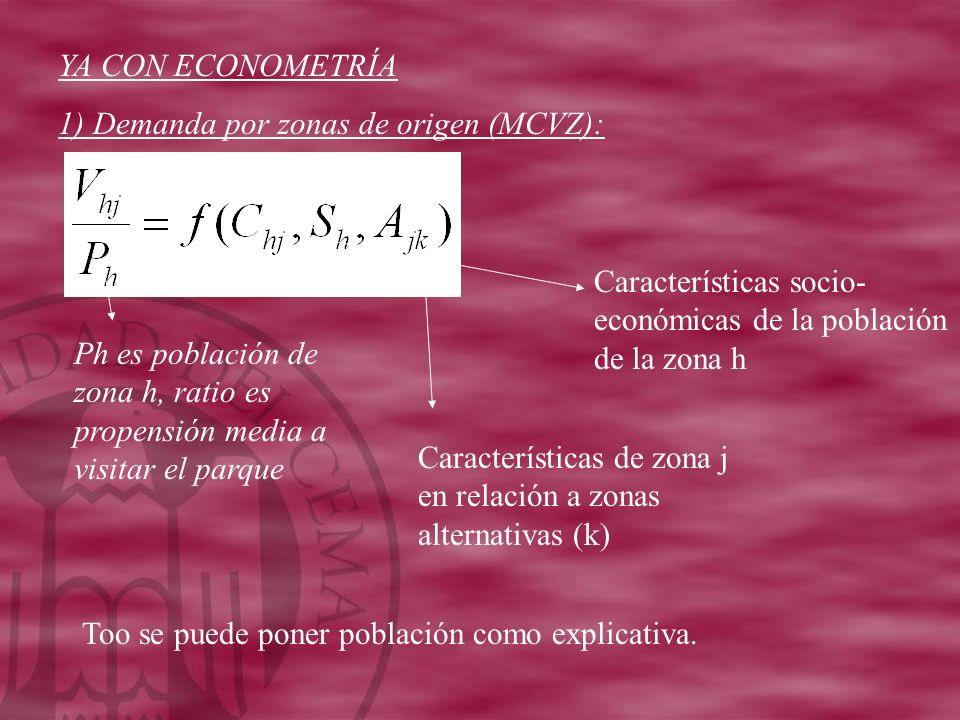 YA CON ECONOMETRÍA 1) Demanda por zonas de origen (MCVZ): Ph es población de zona h, ratio es propensión media a visitar el parque Características de zona j en relación a zonas alternativas (k) Too se puede poner población como explicativa.