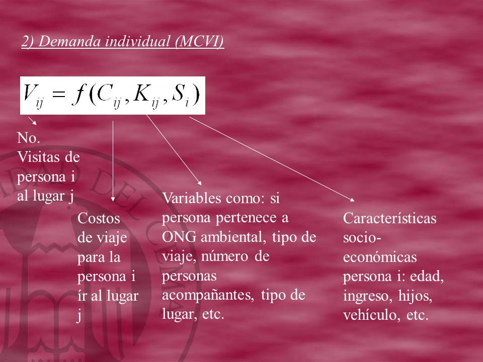 2) Demanda individual (MCVI) No.