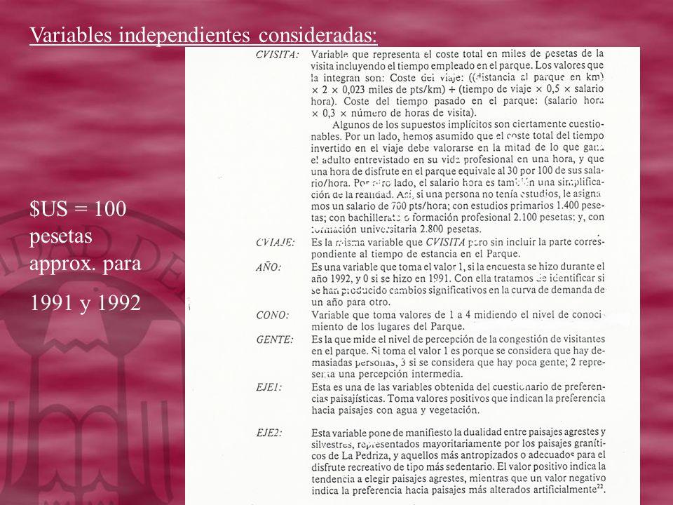 Variables independientes consideradas: $US = 100 pesetas approx. para 1991 y 1992