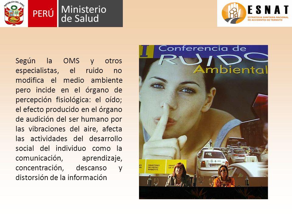 GRACIAS Estrategia Sanitaria Nacional de Accidentes de Tránsito Calle Marconi 317- San Isidro Teléfonos: 2221226 / 2220927 anexo 19 http://www.minsa.go.pe/portada/prevencion.htm esnat_ogdn@yahoo.com