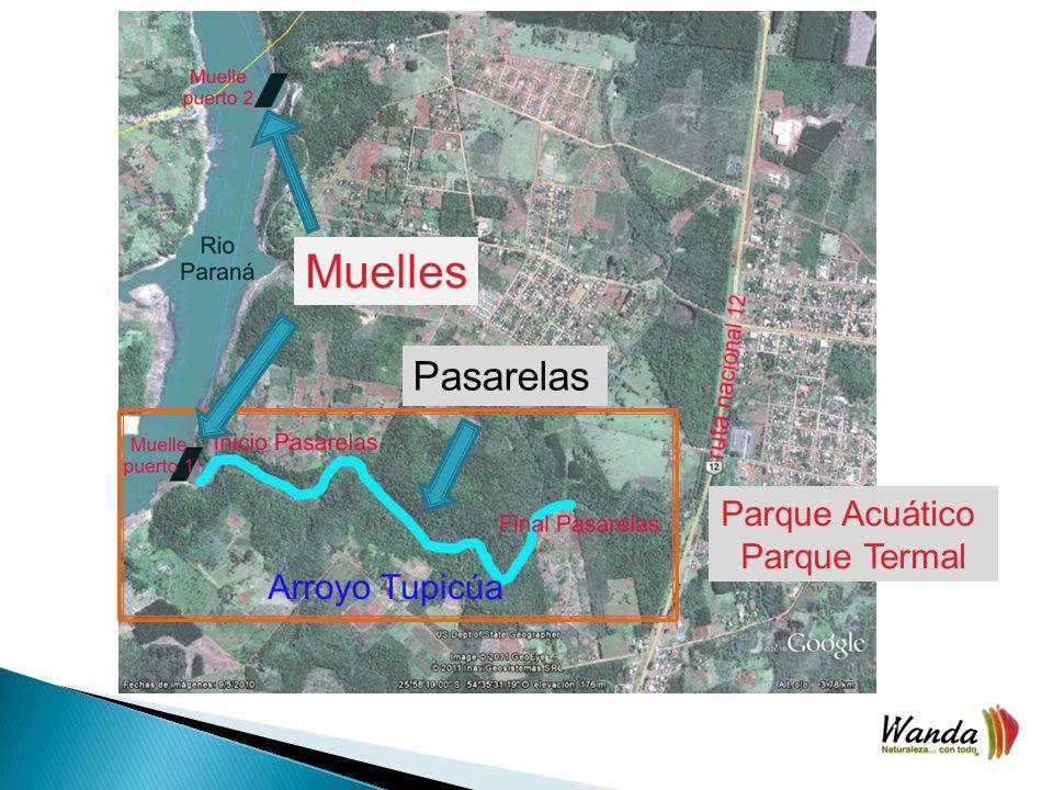 Muelles Pasarelas Parque Acuático Parque Termal