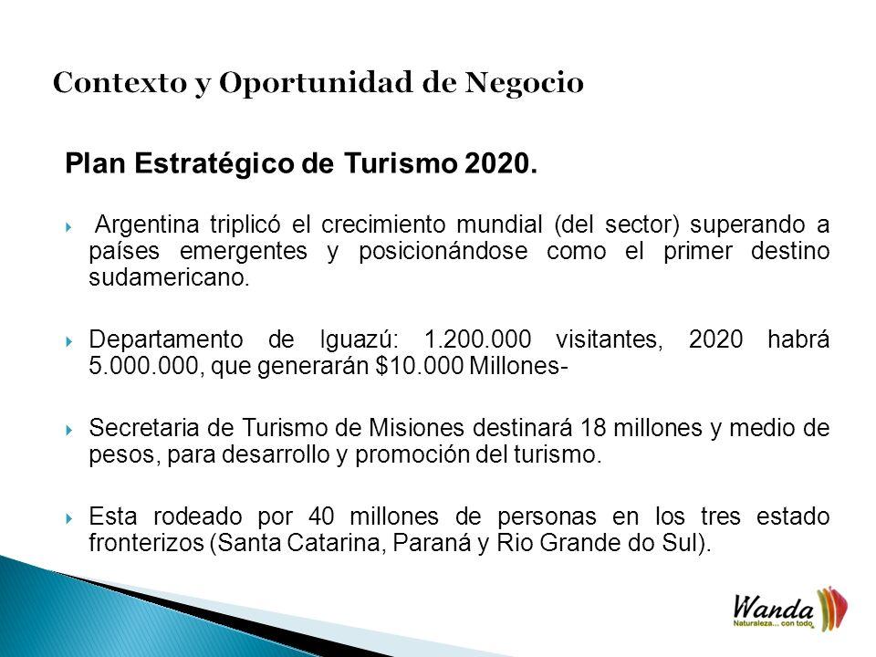 Plan Estratégico de Turismo 2020.