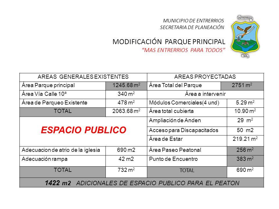 MODIFICACIÓN PARQUE PRINCIPAL MAS ENTRERRIOS PARA TODOS AREAS GENERALES EXISTENTESAREAS PROYECTADAS Área Parque principal1245.68 m 2 Área Total del Parque2751 m 2 Área Vía Calle 10ª340 m 2 Área a intervenir Área de Parqueo Existente478 m 2 Módulos Comerciales(4 und)5.29 m 2 TOTAL2063.68 m 2 Área total cubierta10.90 m 2 ESPACIO PUBLICO Ampliación de Anden29 m 2 Acceso para Discapacitados50 m2 Área de Estar219.21 m 2 Adecuacion de atrio de la iglesia690 m2 Área Paseo Peatonal256 m 2 Adecuación rampa42 m2 Punto de Encuentro383 m 2 TOTAL732 m 2 TOTAL 690 m 2 1422 m2 ADICIONALES DE ESPACIO PUBLICO PARA EL PEATON MUNICIPIO DE ENTRERRIOS SECRETARIA DE PLANEACIÓN