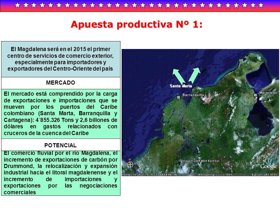 El comercio fluvial por el río Magdalena, el incremento de exportaciones de carbón por Drummond, la relocalización y expansión industrial hacia el lit