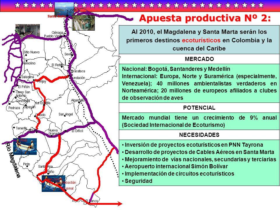 Al 2010, el Magdalena y Santa Marta serán los primeros destinos ecoturísticos en Colombia y la cuenca del Caribe MERCADO Nacional: Bogotá, Santanderes