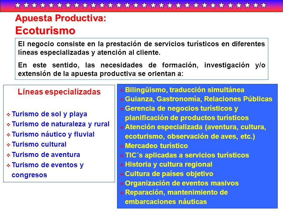 Apuesta Productiva: Ecoturismo Bilingüismo, traducción simultánea Guianza, Gastronomía, Relaciones Públicas Gerencia de negocios turísticos y planific
