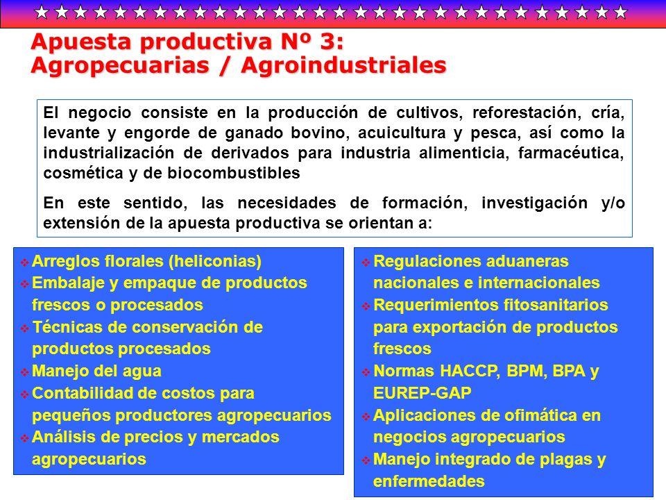 Apuesta productiva Nº 3: Agropecuarias / Agroindustriales El negocio consiste en la producción de cultivos, reforestación, cría, levante y engorde de