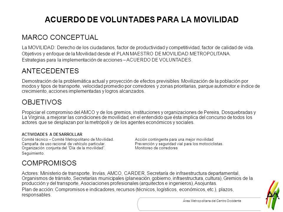 Área Metropolitana del Centro Occidente ACUERDO DE VOLUNTADES PARA LA MOVILIDAD MARCO CONCEPTUAL La MOVILIDAD: Derecho de los ciudadanos, factor de pr