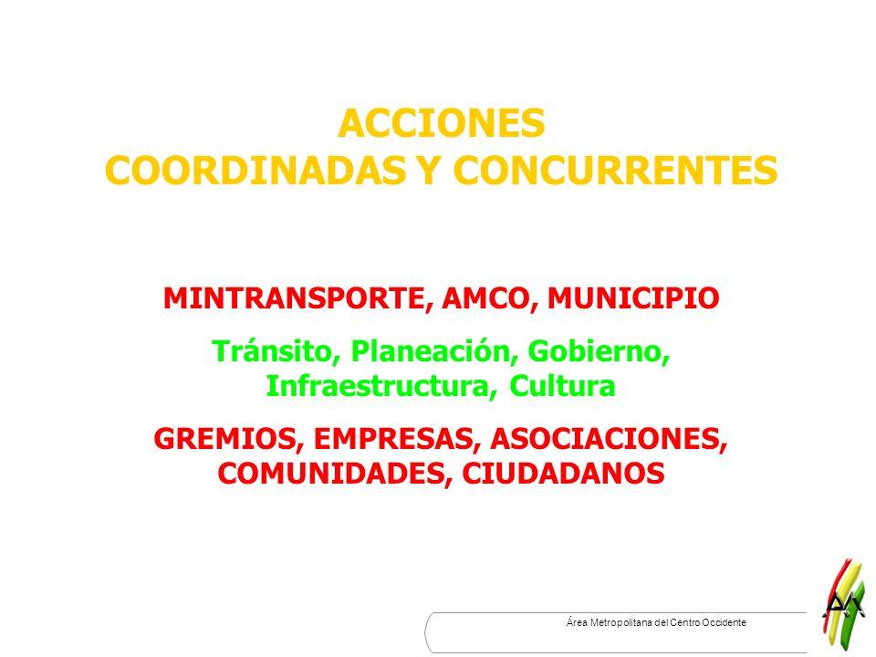 Área Metropolitana del Centro Occidente ACCIONES COORDINADAS Y CONCURRENTES MINTRANSPORTE, AMCO, MUNICIPIO Tránsito, Planeación, Gobierno, Infraestruc