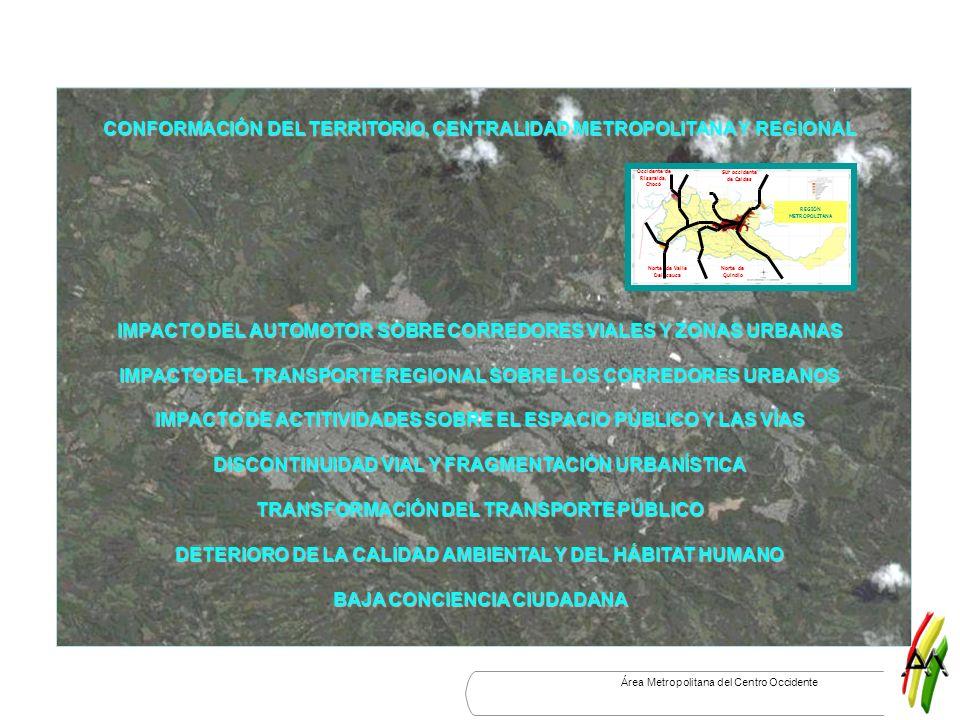 Área Metropolitana del Centro Occidente CONFORMACIÓN DEL TERRITORIO, CENTRALIDAD METROPOLITANA Y REGIONAL IMPACTO DEL AUTOMOTOR SOBRE CORREDORES VIALE