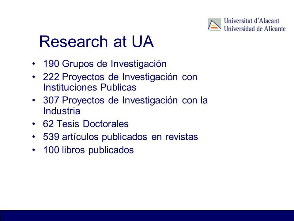 Research at UA 190 Grupos de Investigación 222 Proyectos de Investigación con Instituciones Publicas 307 Proyectos de Investigación con la Industria 6