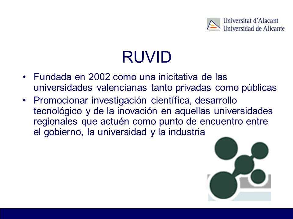 RUVID Fundada en 2002 como una inicitativa de las universidades valencianas tanto privadas como públicas Promocionar investigación científica, desarro