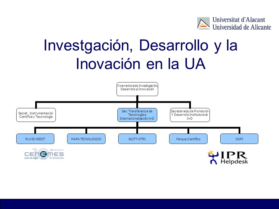 Investgación, Desarrollo y la Inovación en la UA