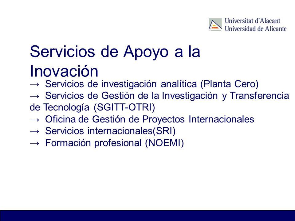 Servicios de Apoyo a la Inovación Servicios de investigación analítica (Planta Cero) Servicios de Gestión de la Investigación y Transferencia de Tecno