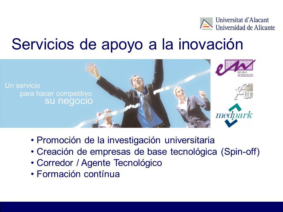 Servicios de apoyo a la inovación Promoción de la investigación universitaria Creación de empresas de base tecnológica (Spin-off) Corredor / Agente Te