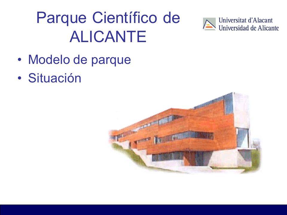 Parque Científico de ALICANTE Modelo de parque Situación