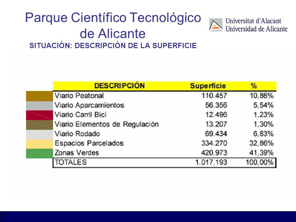 Parque Científico Tecnológico de Alicante SITUACIÓN: DESCRIPCIÓN DE LA SUPERFICIE