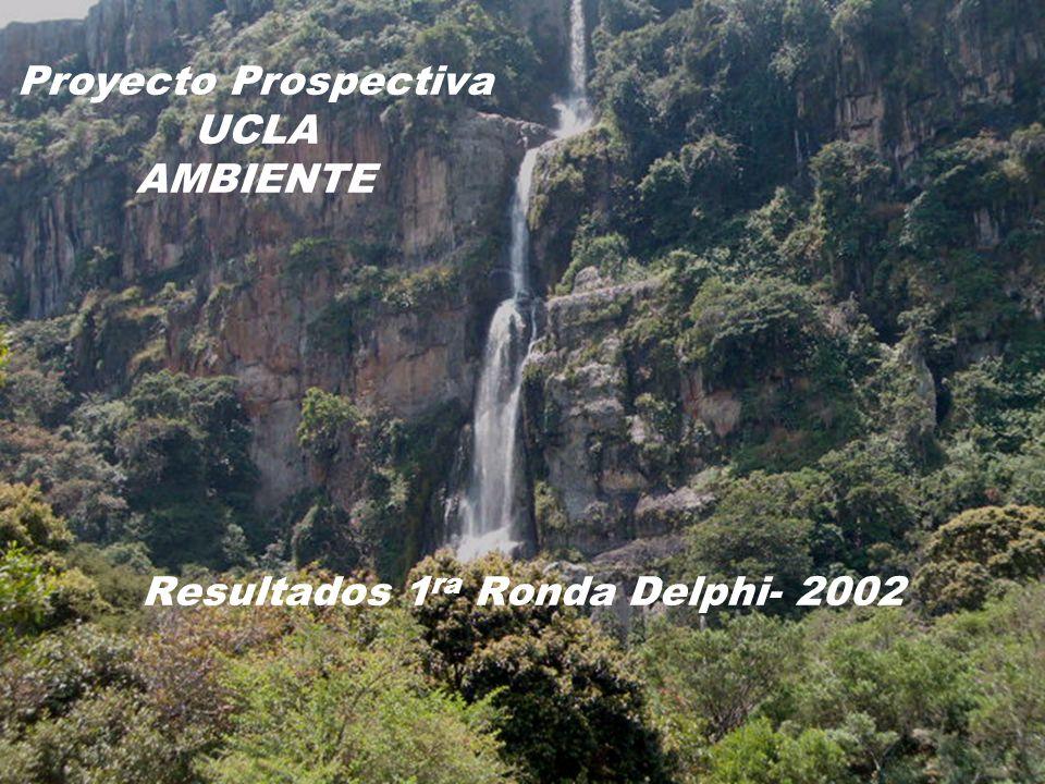 Resultados 1 ra Ronda Delphi- 2002 Indicador Escenario dominante Descripción escenario exploratorio de un X indicador 12345 Contaminación producida por la industria azucarera.