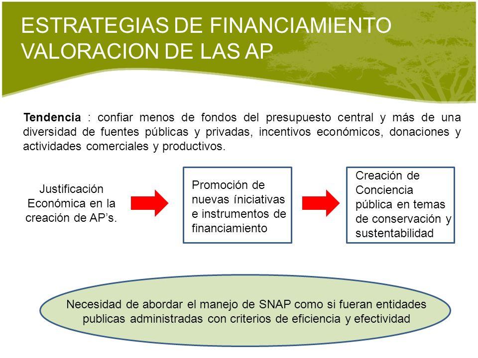 ESTRATEGIAS DE FINANCIAMIENTO VALORACION DE LAS AP Tendencia : confiar menos de fondos del presupuesto central y más de una diversidad de fuentes públ