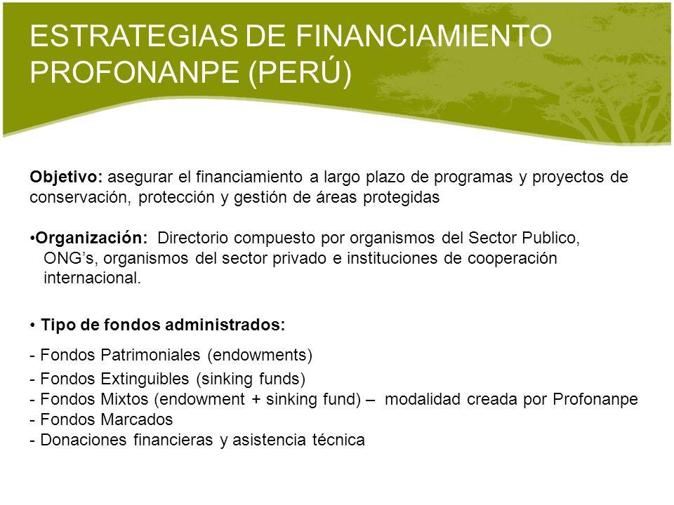 ESTRATEGIAS DE FINANCIAMIENTO PROFONANPE (PERÚ) Objetivo: asegurar el financiamiento a largo plazo de programas y proyectos de conservación, protecció