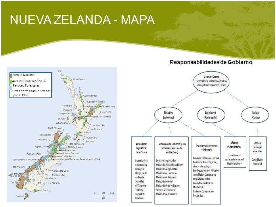 Responsabilidades de Gobierno NUEVA ZELANDA - MAPA Parque Nacional Area de Conservacion & Parques Forestales Otras tierras administradas por el DOC