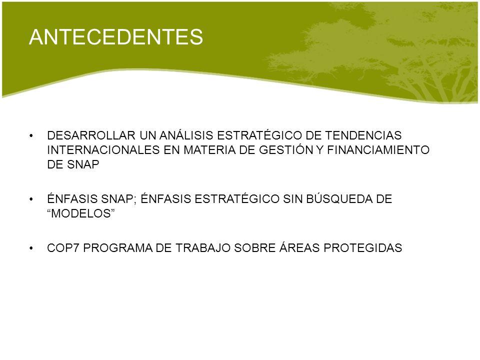CONCEPTO DE SISTEMA DE ÁREAS PROTEGIDAS PROMOVER LA CONSERVACIÓN DE LA BIODVERSIDAD EN EL CONTEXTO DEL DESARROLLO SOSTENIBLE REDES INTER-CONECTADAS DE DIVERSOS TIPOS DE ECOSISTEMAS Y ÁREAS DE ALTA BIODIVERSIDAD TERRESTRES Y MARINAS.