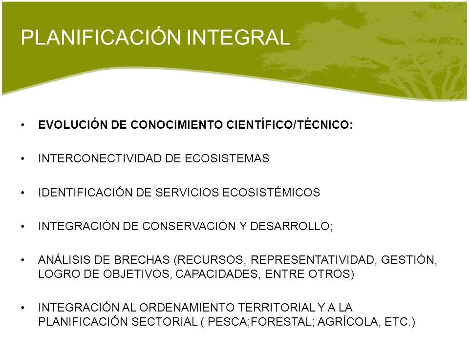 PLANIFICACIÓN INTEGRAL EVOLUCIÓN DE CONOCIMIENTO CIENTÍFICO/TÉCNICO: INTERCONECTIVIDAD DE ECOSISTEMAS IDENTIFICACIÓN DE SERVICIOS ECOSISTÉMICOS INTEGR