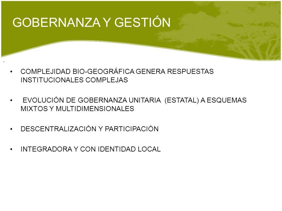 . ESQUEMAS DE GESTIÓN ÁREAS PROTEGIDAS GOBERNADAS POR EL ESTADO GOBERNANZA COMPARTIDA (GOBIERNO NACIONAL, LOCAL ONG´S, ENTIDADES INTERNACIONALES, ETC.) ÁREAS COMUNITARIAS DE CONSERVACIÓN (LOCALES, INDÍGENAS) ÁREAS PRIVADAS