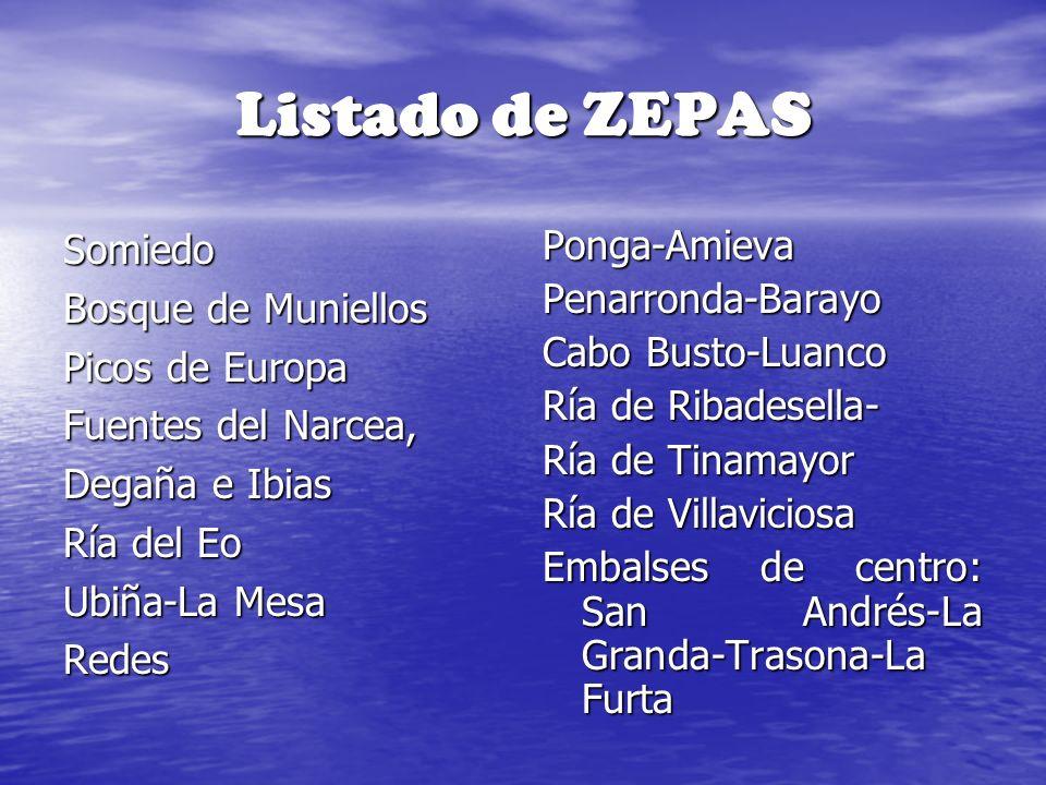 Listado de ZEPAS Somiedo Bosque de Muniellos Picos de Europa Fuentes del Narcea, Degaña e Ibias Ría del Eo Ubiña-La Mesa RedesPonga-AmievaPenarronda-B